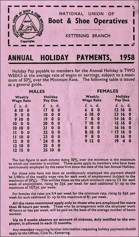 Notice showing Annual Holiday Payments in 1958