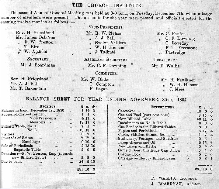 Copy of the Church Institute accounts - November 1897