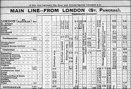 Midland Railway Timetables 1915 from London (St Pancras)