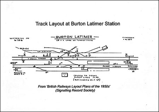 Diagram of the Track Layout at Burton Latimer Station  - 1950s