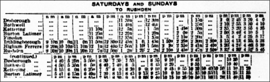Wellingborough Motor Omnibus Company timetable for weekend services through Burton Latimer in 1921